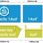 Skip sizes